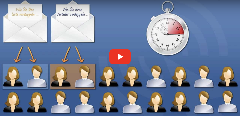 Wie Du Deine E-Mail-Liste verdoppelst